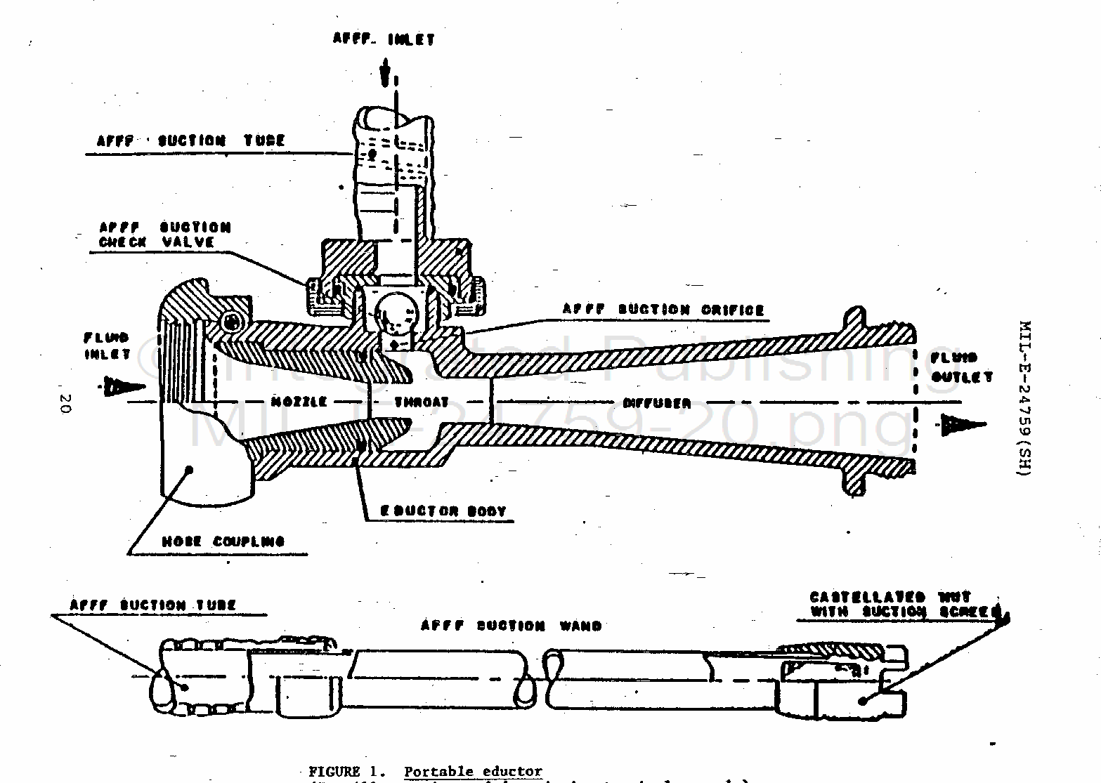 MIL-E-24759-20.png